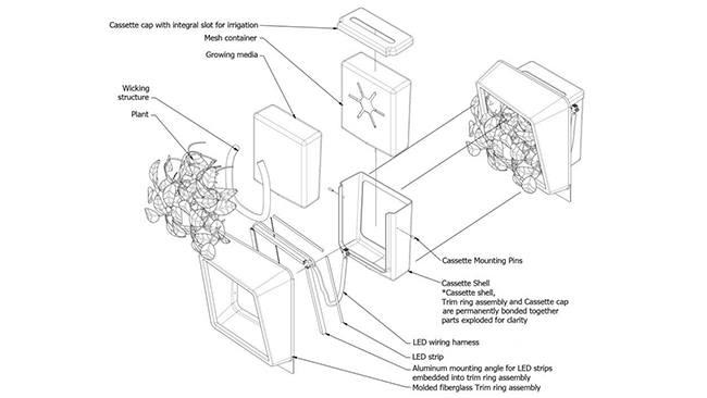 3 Pin Led Wiring Diagram